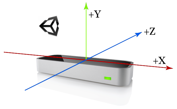 https developer.leapmotion.com documentation unity unity_hand_assets.html
