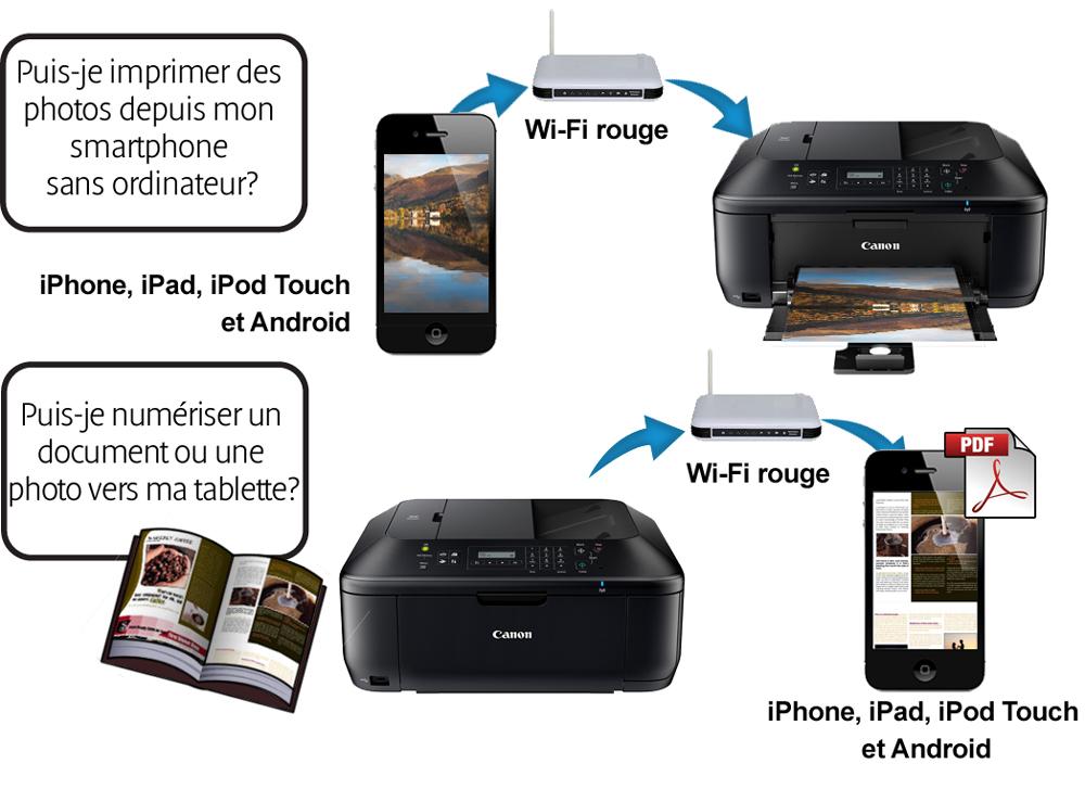 comment photocopier un document avec une imprimante