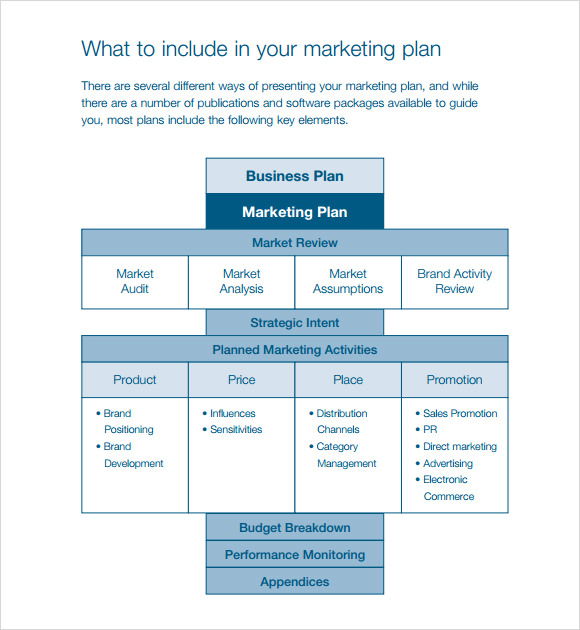 a marketing strategy is a document that includes