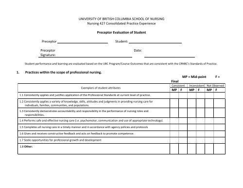 crnbc practice standard documentation