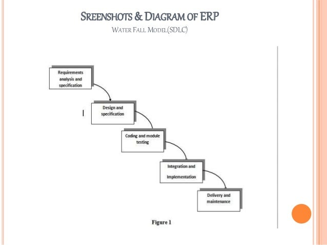 employee leave management system project documentation