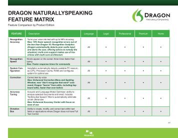 dragon naturally speaking document informatif