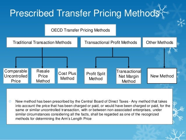 transfer pricing documentation example