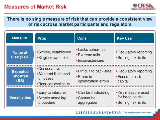 capital markets and key participants document