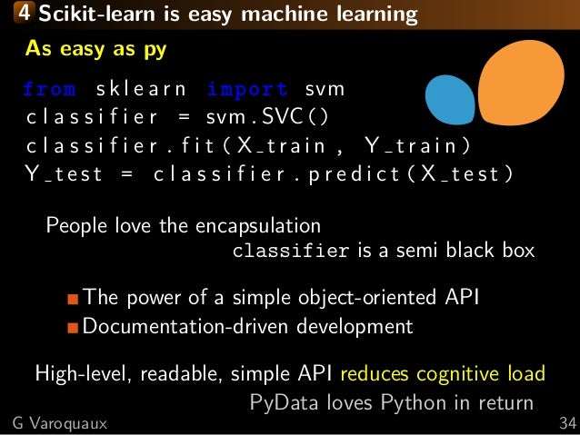 scikit-learn api documentation