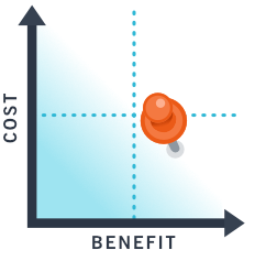 cost benefit approval document analysis