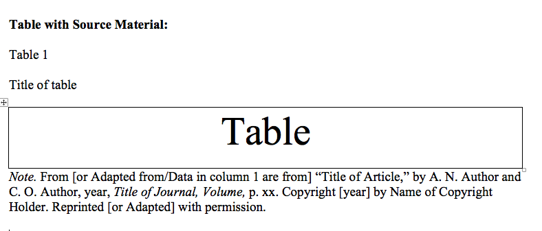 how to document a table apa style