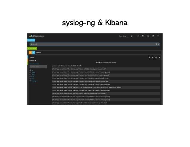 syslog-ng 3.5 documentation