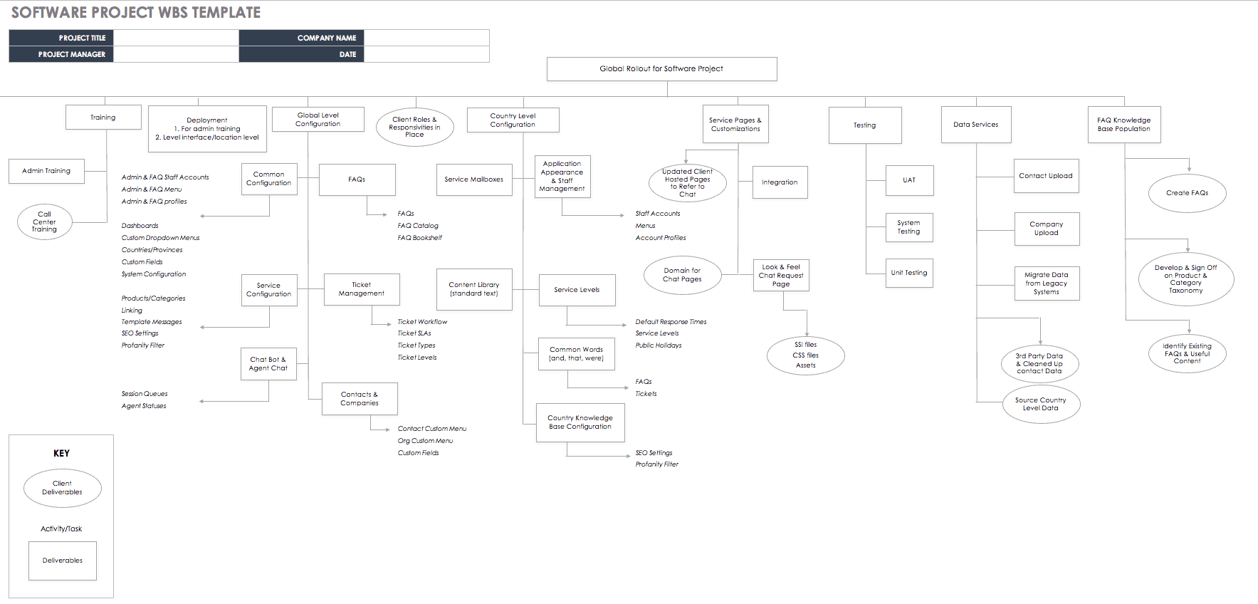 software design implementation document template