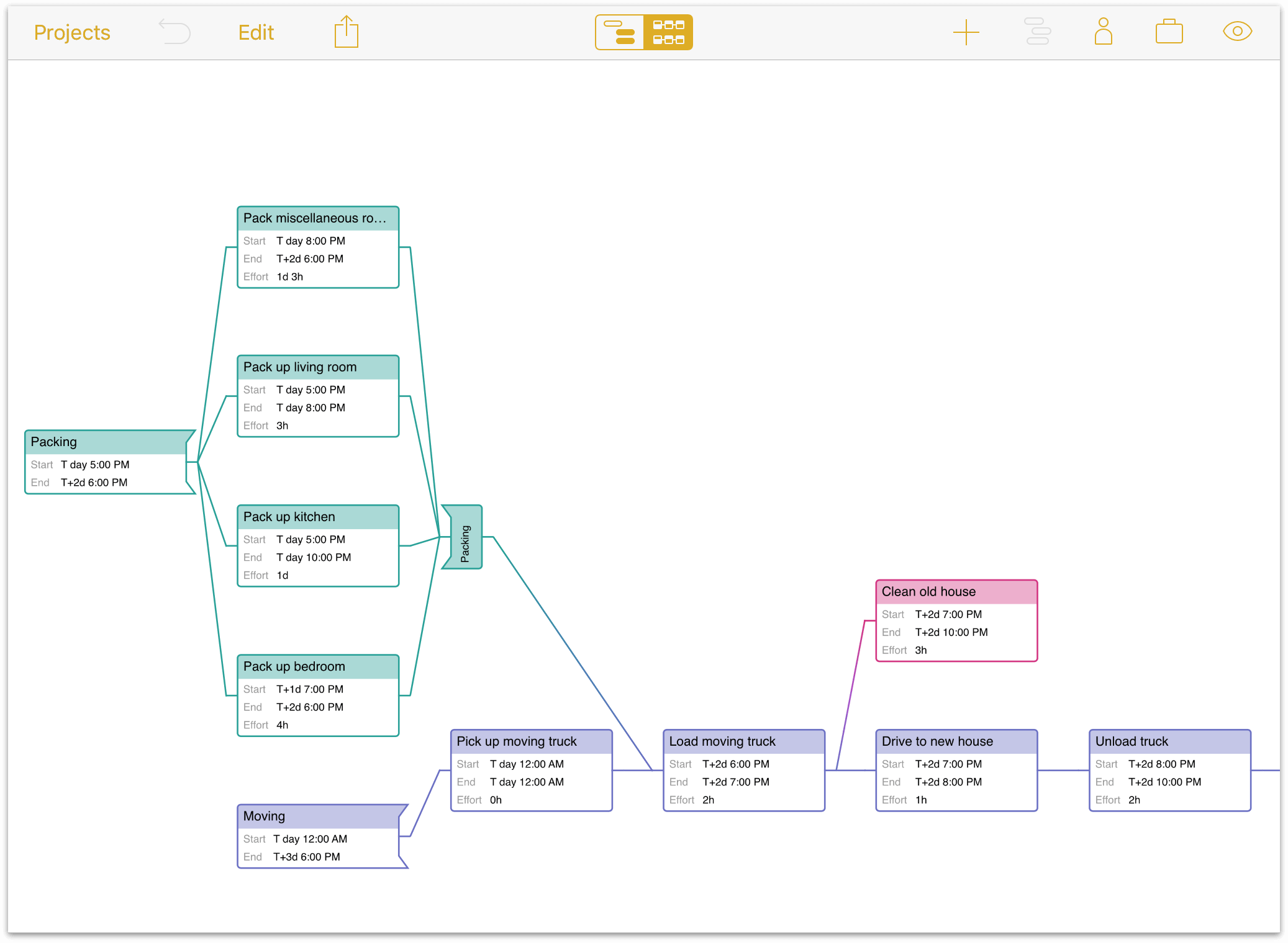 network project documentation template