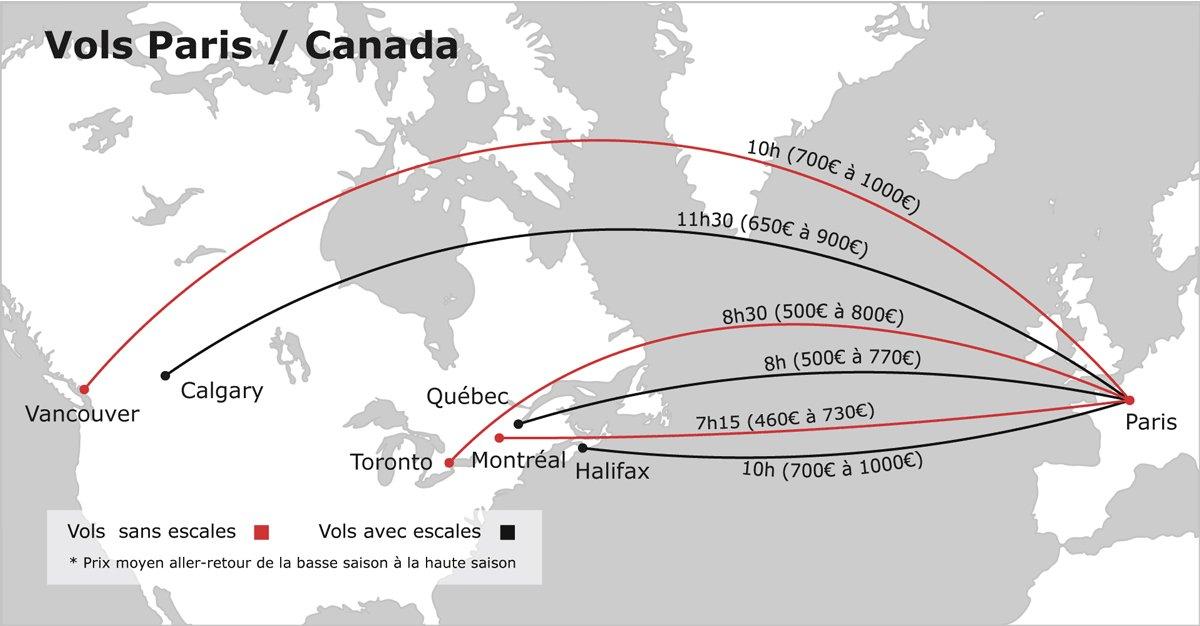 document pour voyager au canada