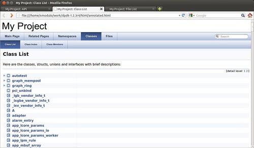 nopcommerce source code documentation