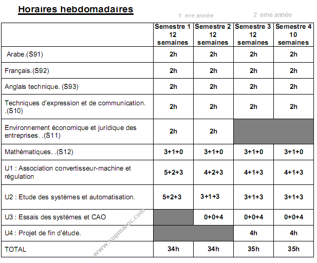 technicien en documentation emploi 2015